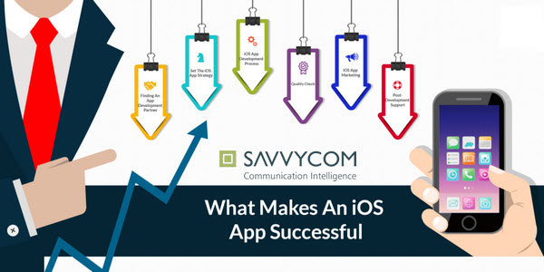 What Makes a Successful iPhone app?