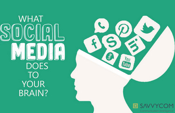 Social Media: Are Your Social Conversations Delivering Value