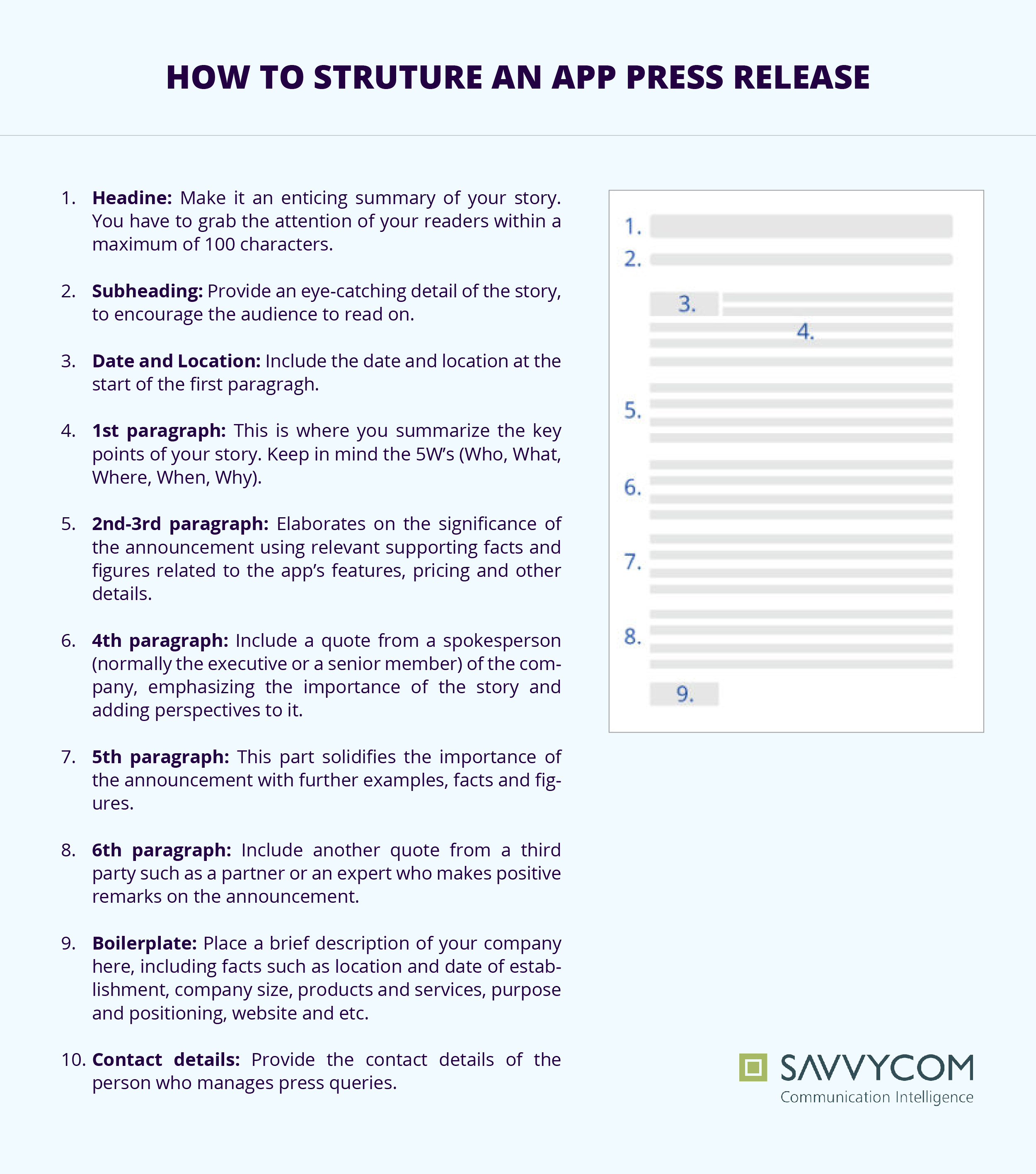 How to Write a Top-Notch Press Release for Your New Mobile App Launch [Free Template Real Examples]