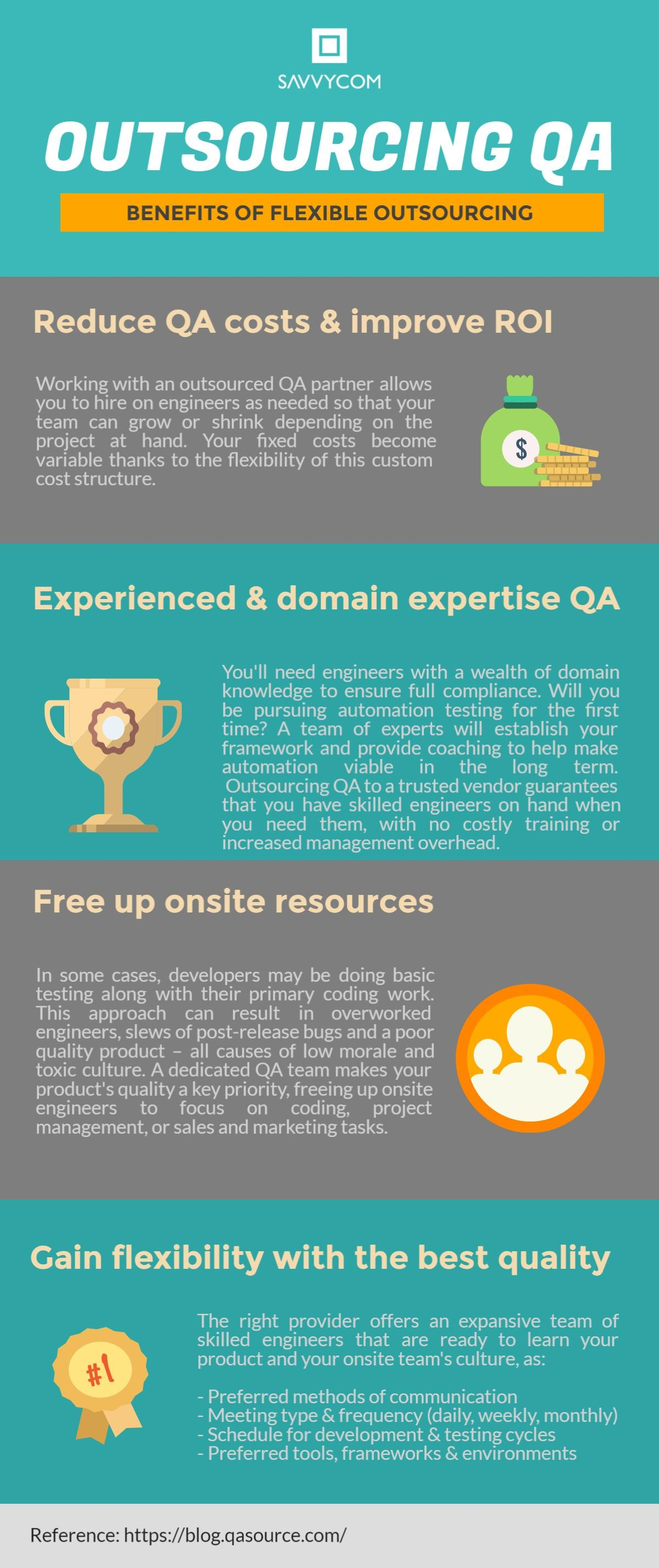 QA outsourcing benefits