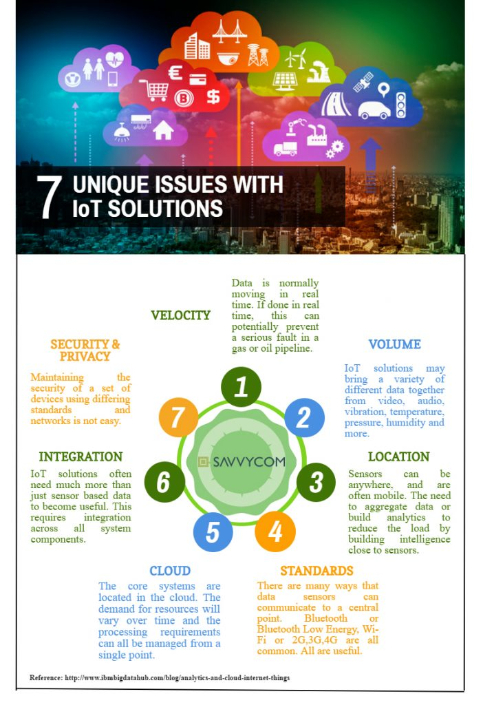 7 great challenges for IoT Solutions by savvycom