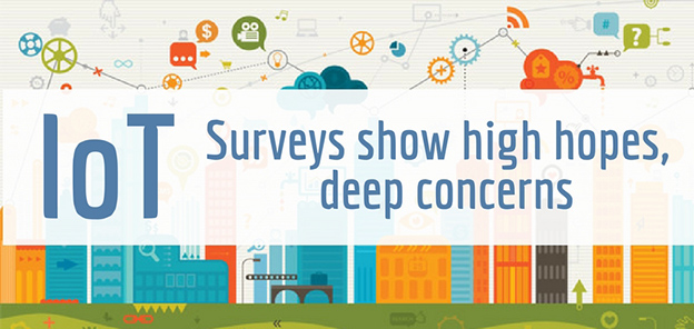 Surveys Show High Hopes, Deep Concerns about IoT