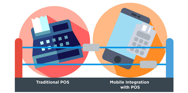 POS system, traditional POS, mobile POS system, POS solutions