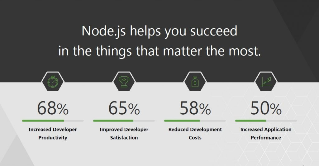 node js benefits